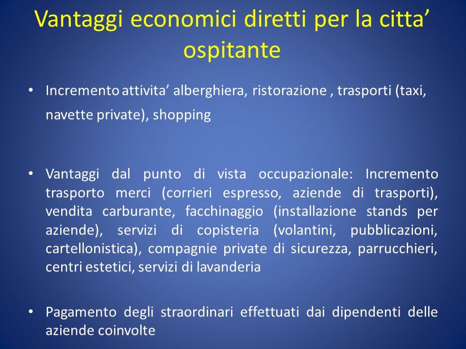 Vantaggi economici diretti per la citta' ospitante