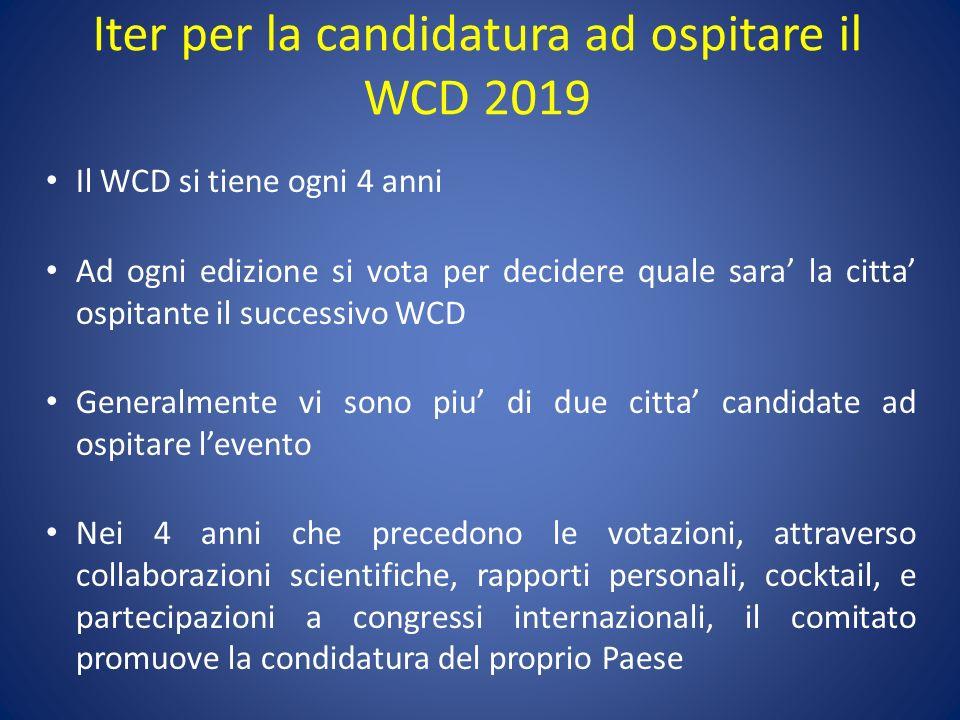 Iter per la candidatura ad ospitare il WCD 2019