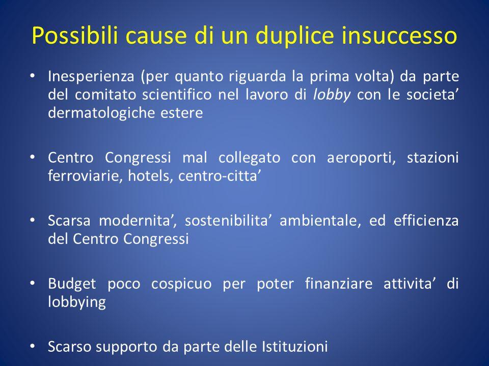 Possibili cause di un duplice insuccesso