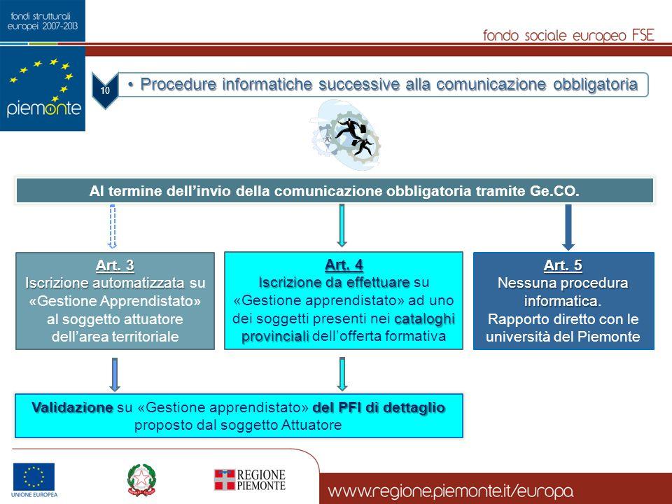 Al termine dell'invio della comunicazione obbligatoria tramite Ge.CO.