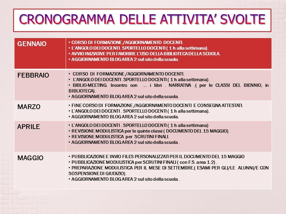 CRONOGRAMMA DELLE ATTIVITA' SVOLTE