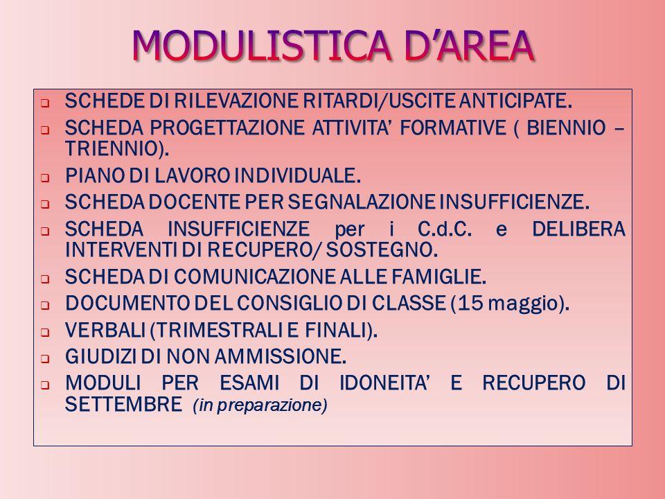 MODULISTICA D'AREA SCHEDE DI RILEVAZIONE RITARDI/USCITE ANTICIPATE.