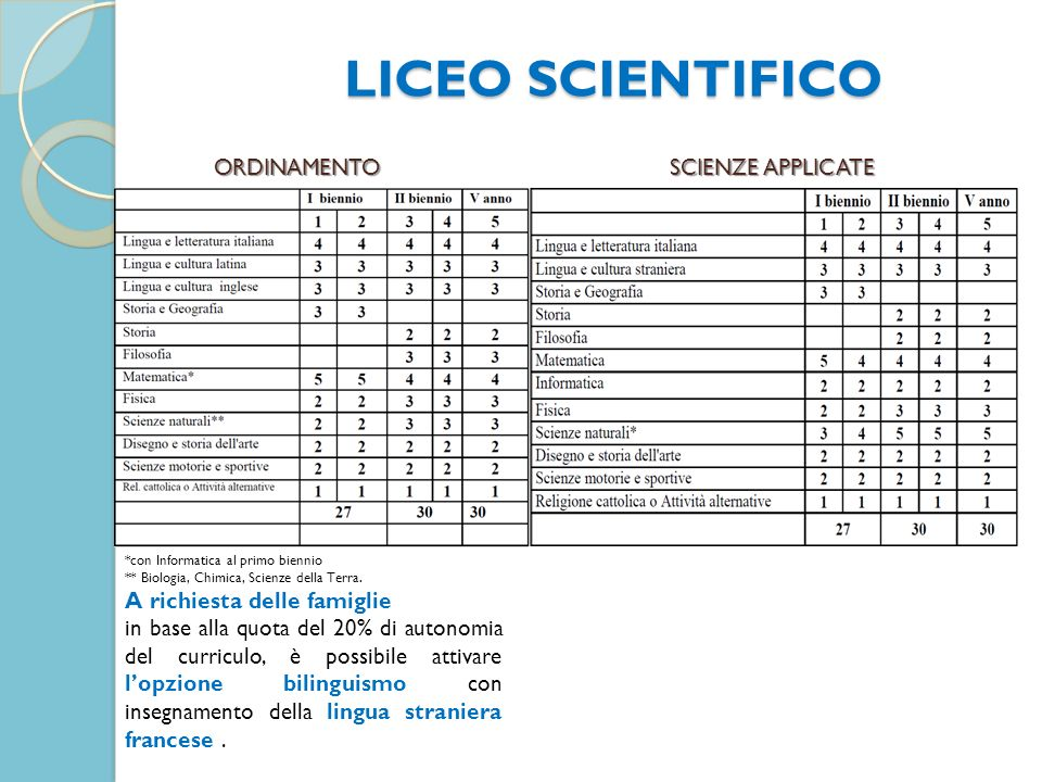 LICEO SCIENTIFICO ORDINAMENTO SCIENZE APPLICATE