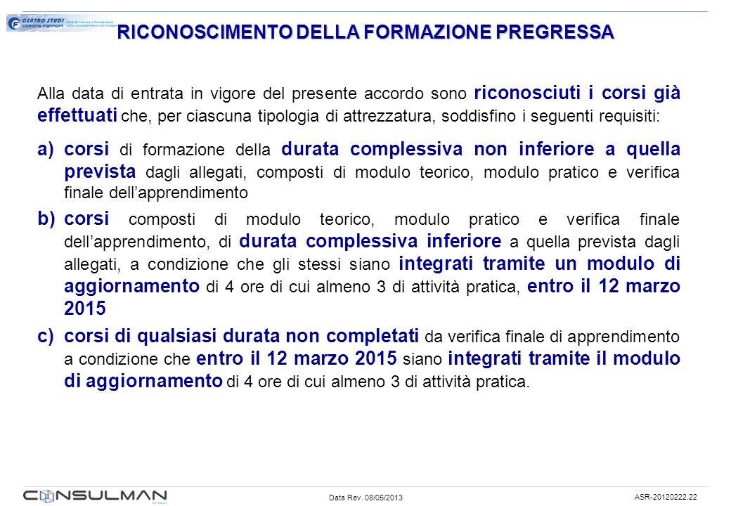 RICONOSCIMENTO DELLA FORMAZIONE PREGRESSA