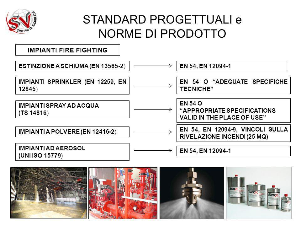 IMPIANTI FIRE FIGHTING