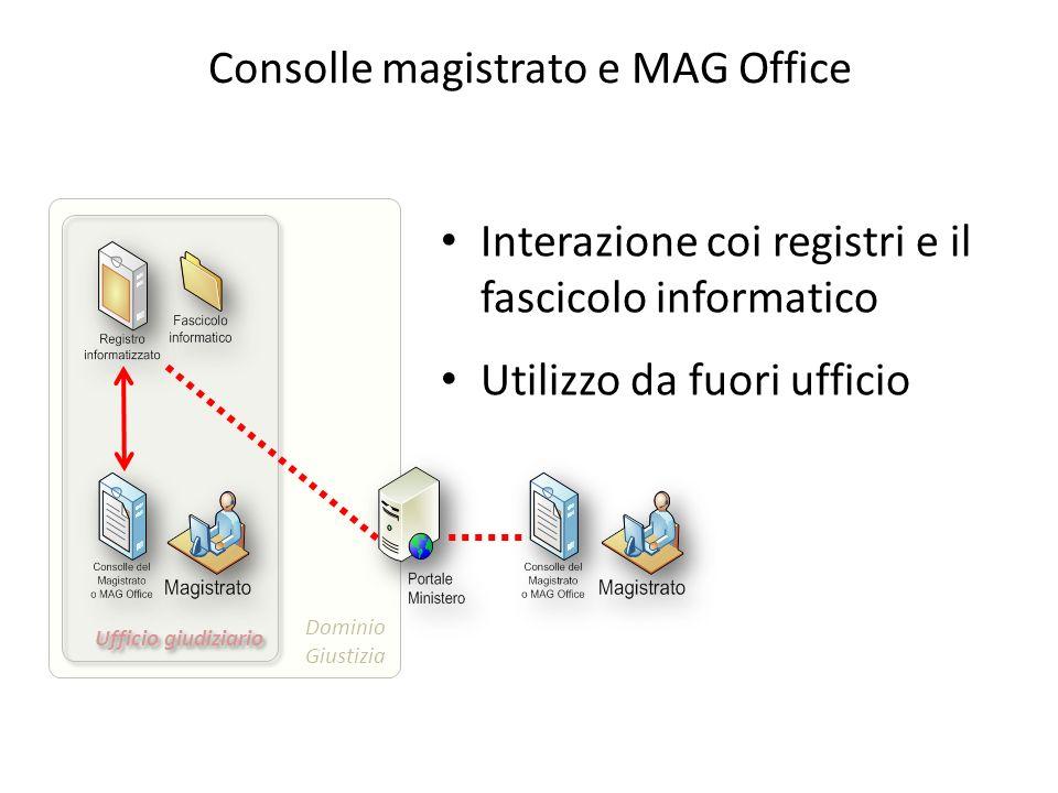 Consolle magistrato e MAG Office