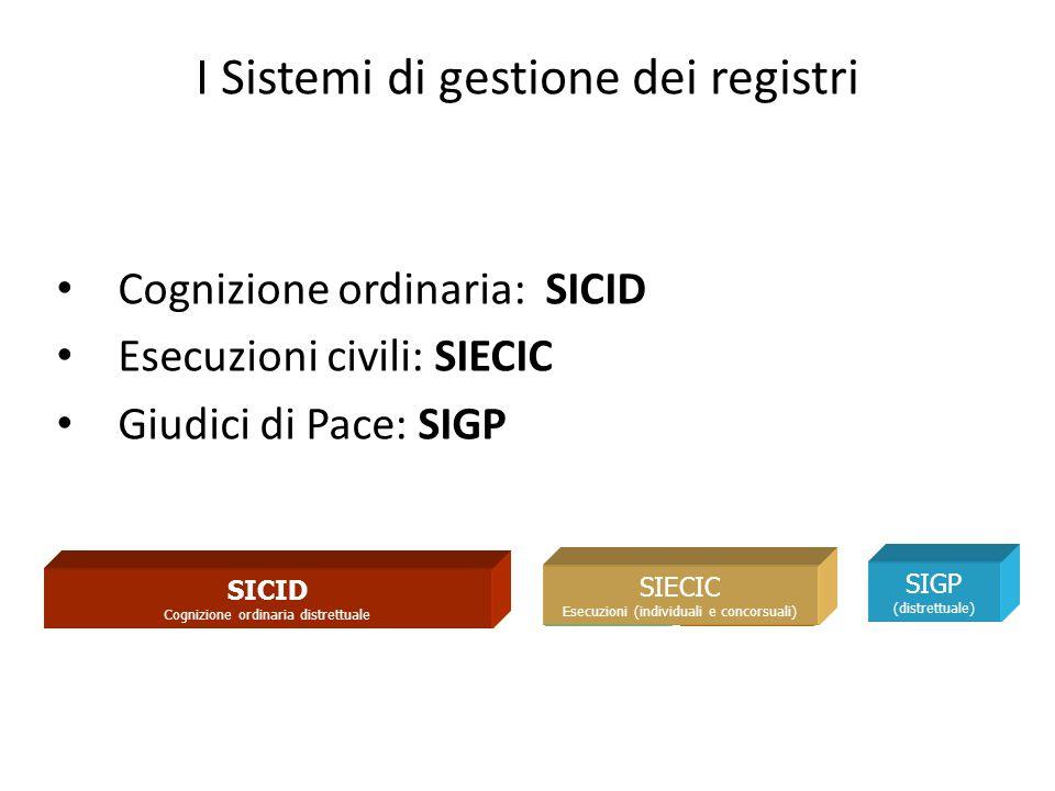 I Sistemi di gestione dei registri