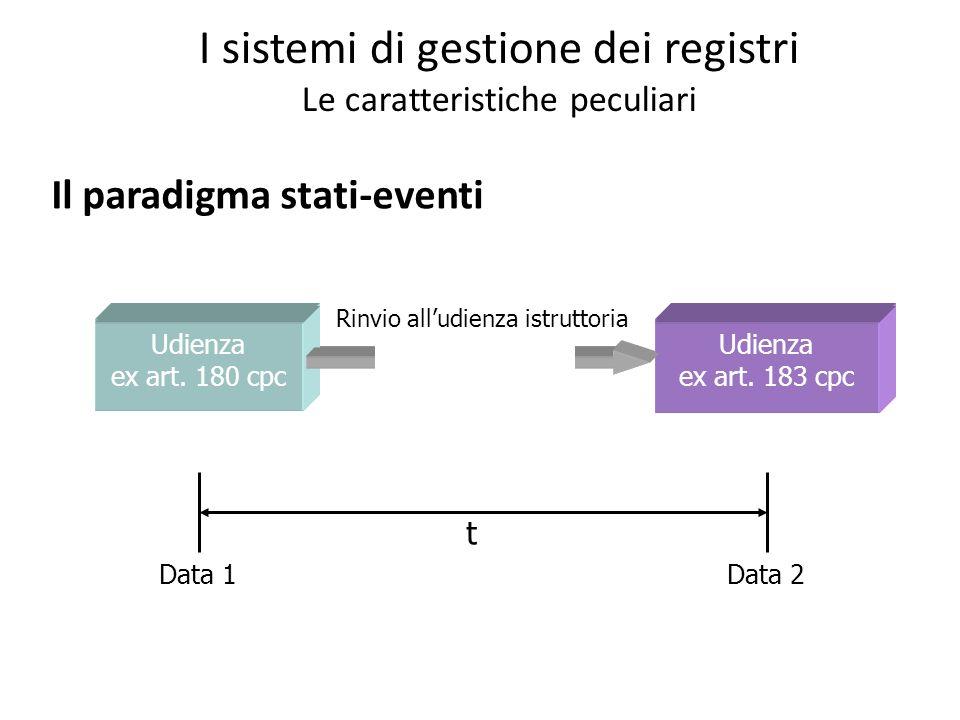 I sistemi di gestione dei registri Le caratteristiche peculiari