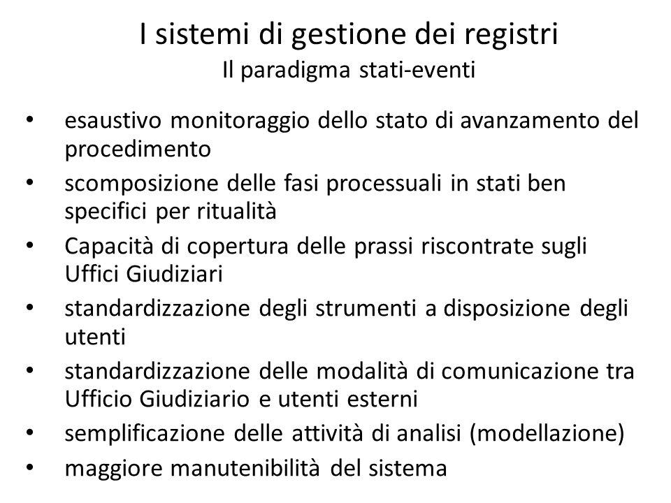 I sistemi di gestione dei registri Il paradigma stati-eventi