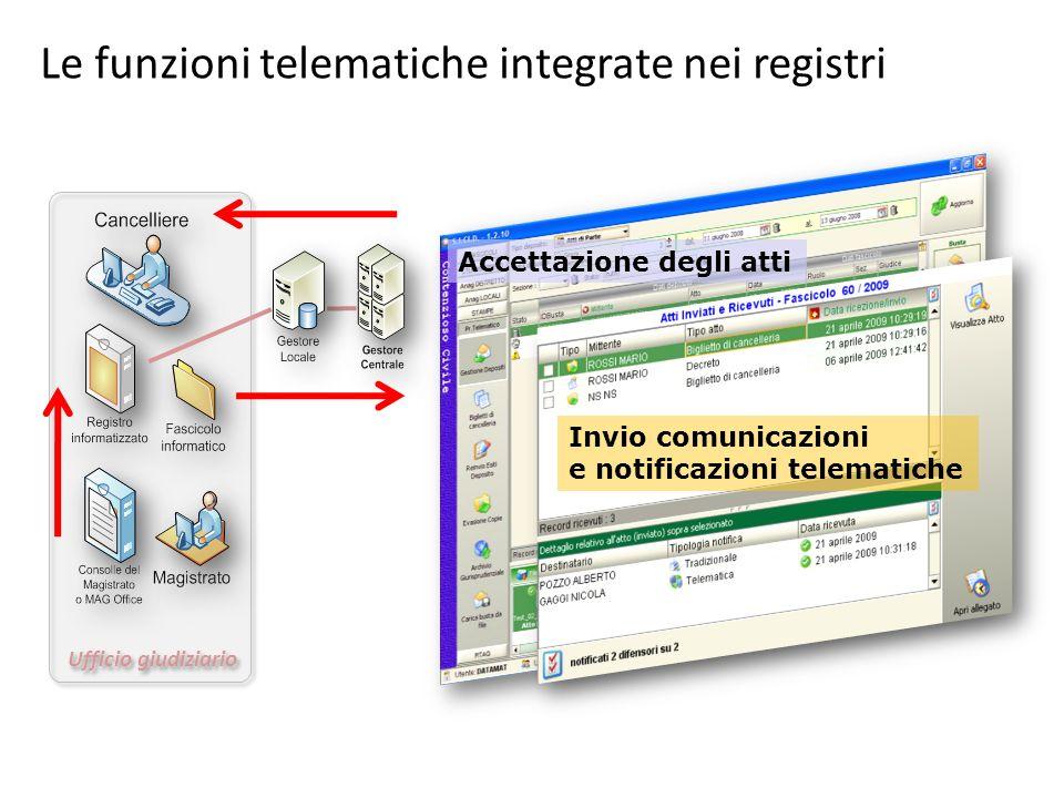Le funzioni telematiche integrate nei registri