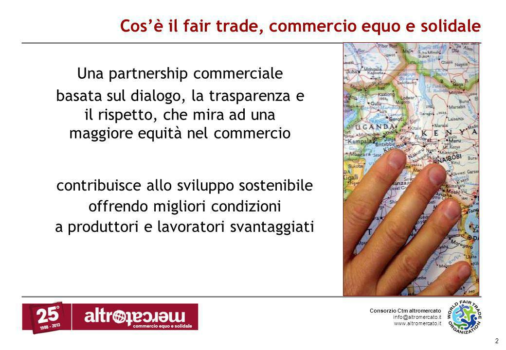 Cos'è il fair trade, commercio equo e solidale