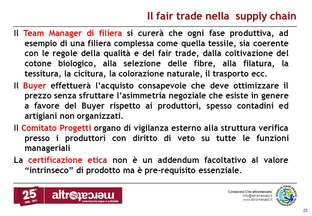 Il fair trade nella supply chain