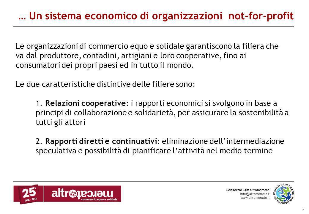 … Un sistema economico di organizzazioni not-for-profit