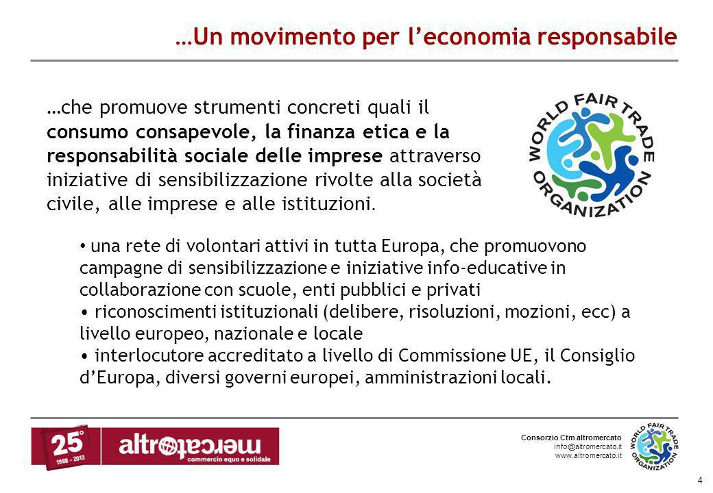 …Un movimento per l'economia responsabile
