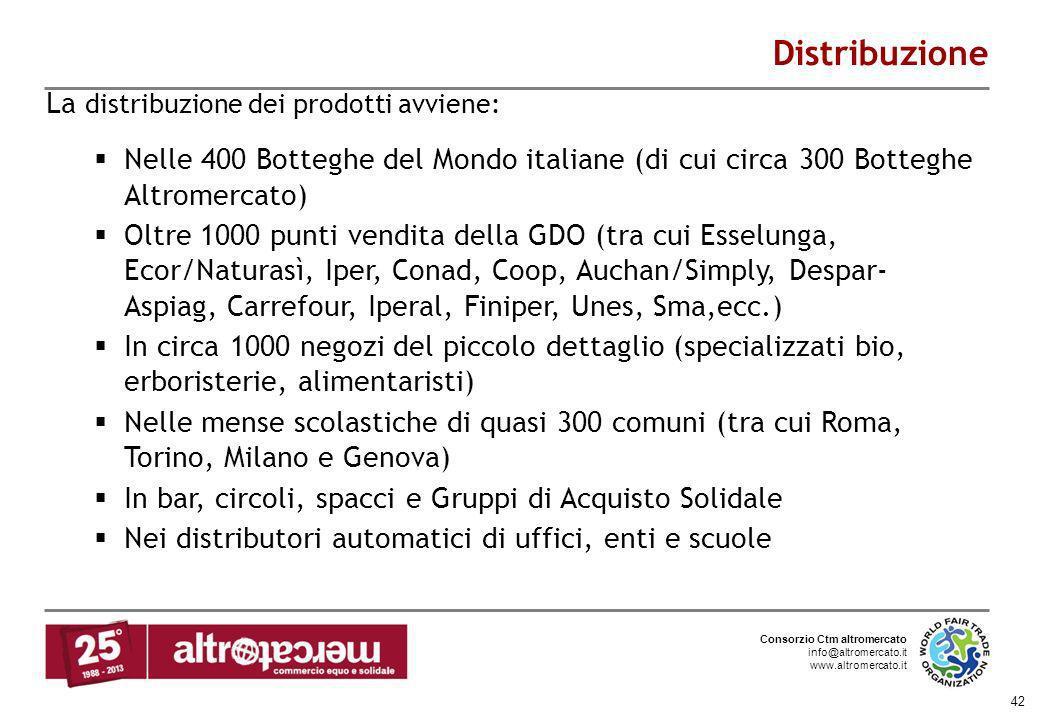Distribuzione La distribuzione dei prodotti avviene: