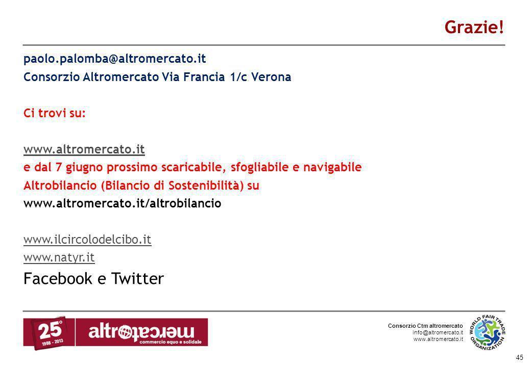 Grazie! Facebook e Twitter paolo.palomba@altromercato.it