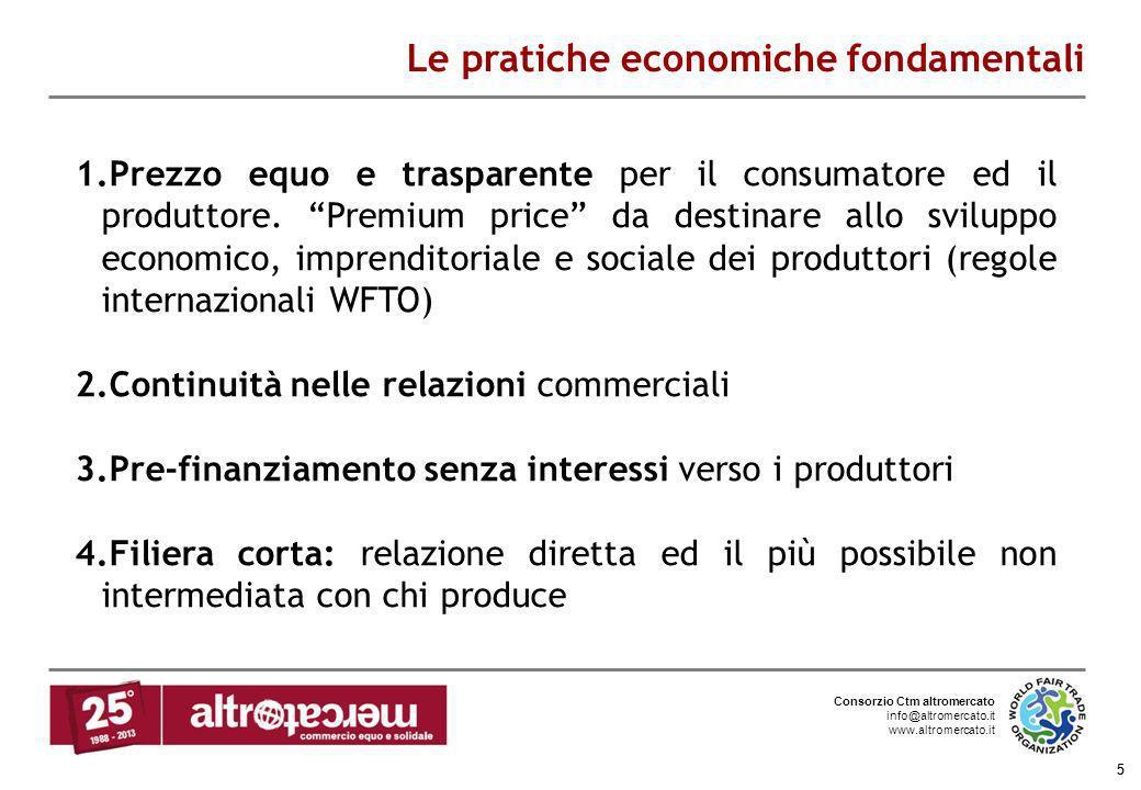 Le pratiche economiche fondamentali