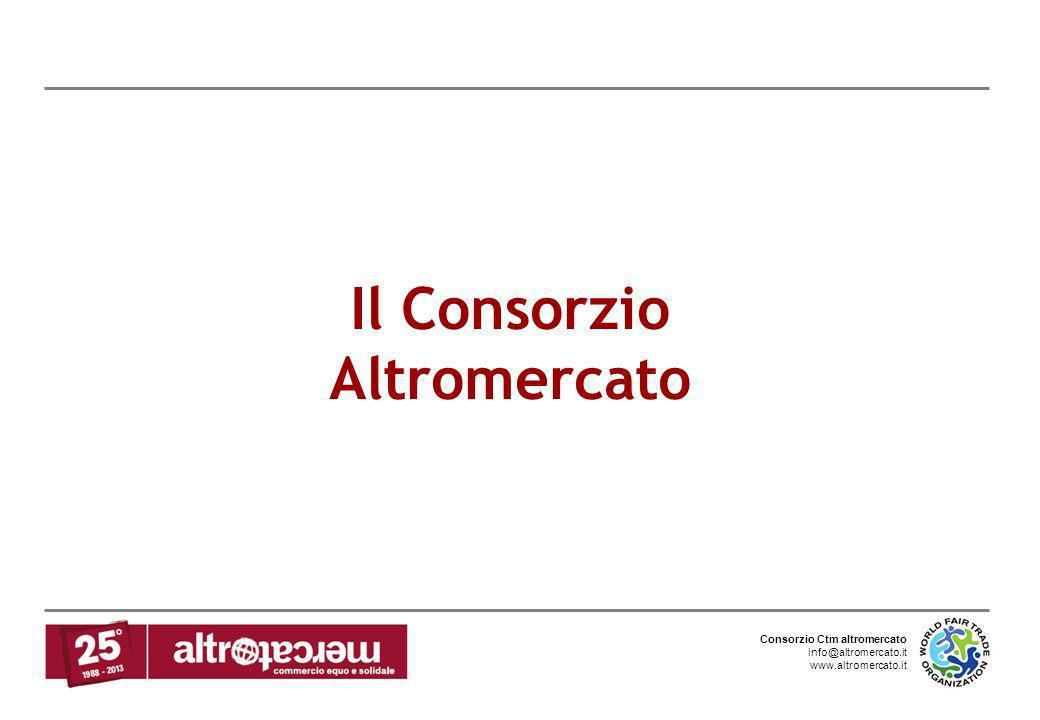Il Consorzio Altromercato