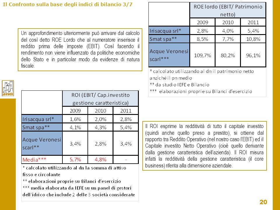 Il Confronto sulla base degli indici di bilancio 3/7