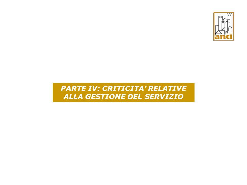 PARTE IV: CRITICITA' RELATIVE ALLA GESTIONE DEL SERVIZIO