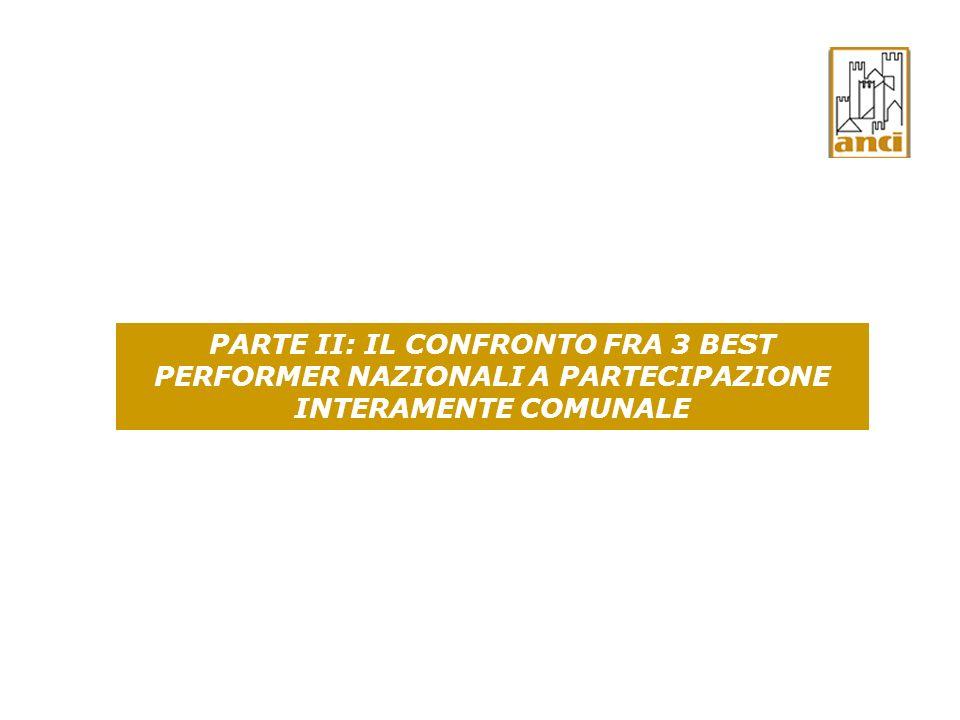 PARTE II: IL CONFRONTO FRA 3 BEST PERFORMER NAZIONALI A PARTECIPAZIONE INTERAMENTE COMUNALE