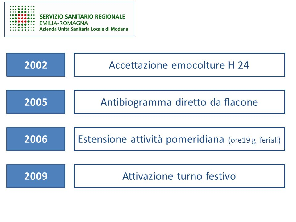 Accettazione emocolture H 24