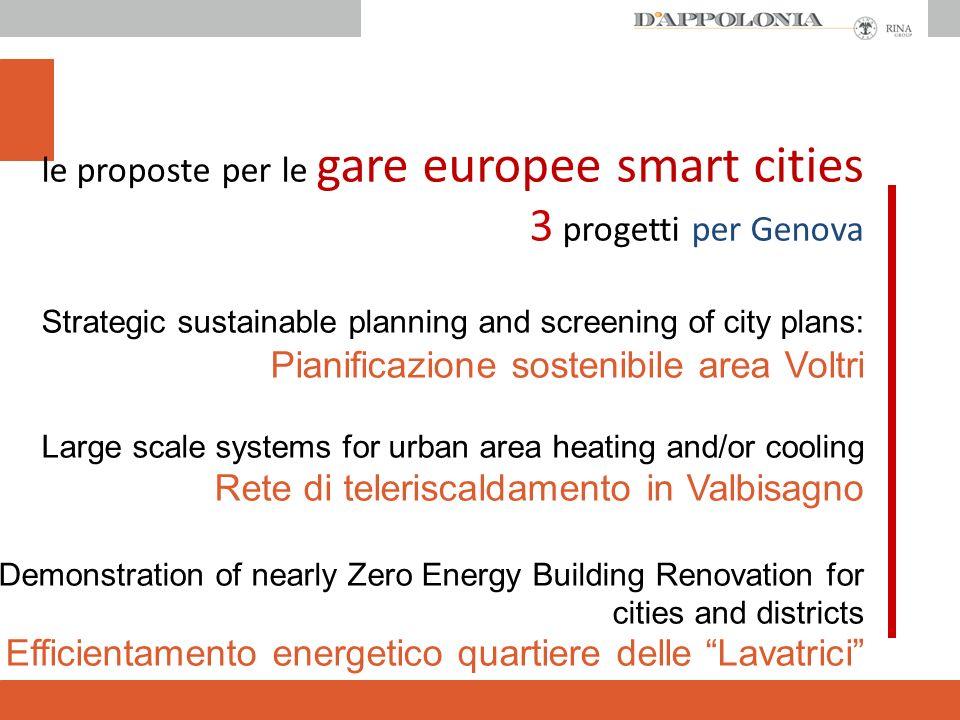 Pianificazione sostenibile area Voltri