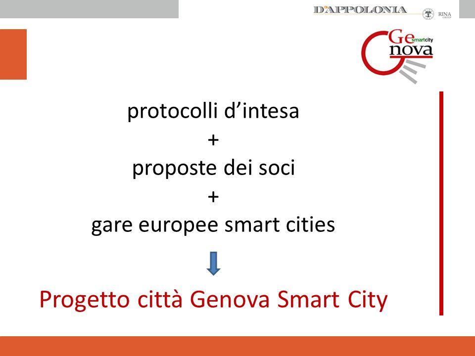 Progetto città Genova Smart City