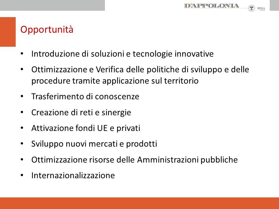 Opportunità Introduzione di soluzioni e tecnologie innovative