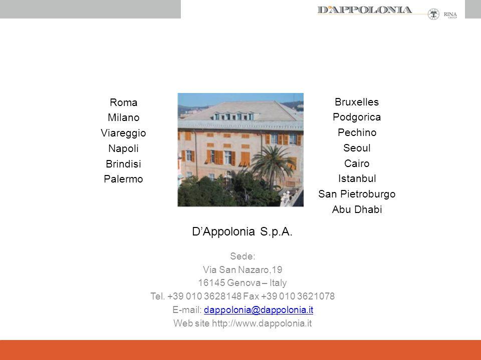 D'Appolonia S.p.A. Roma Bruxelles Milano Podgorica Viareggio Pechino