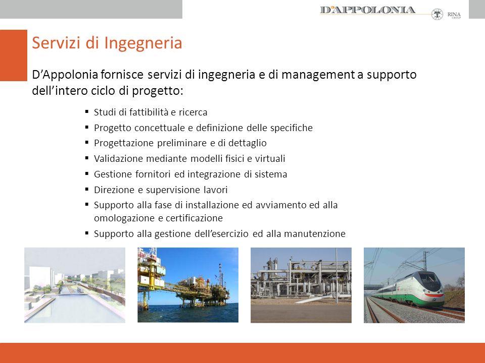 Servizi di Ingegneria D'Appolonia fornisce servizi di ingegneria e di management a supporto dell'intero ciclo di progetto:
