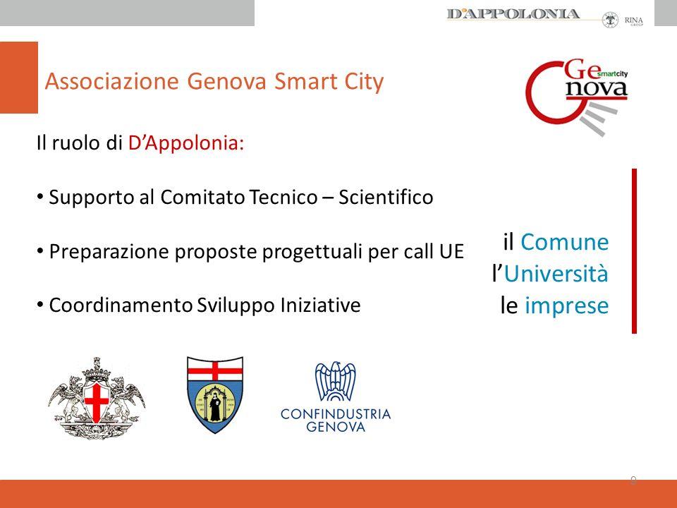 Associazione Genova Smart City