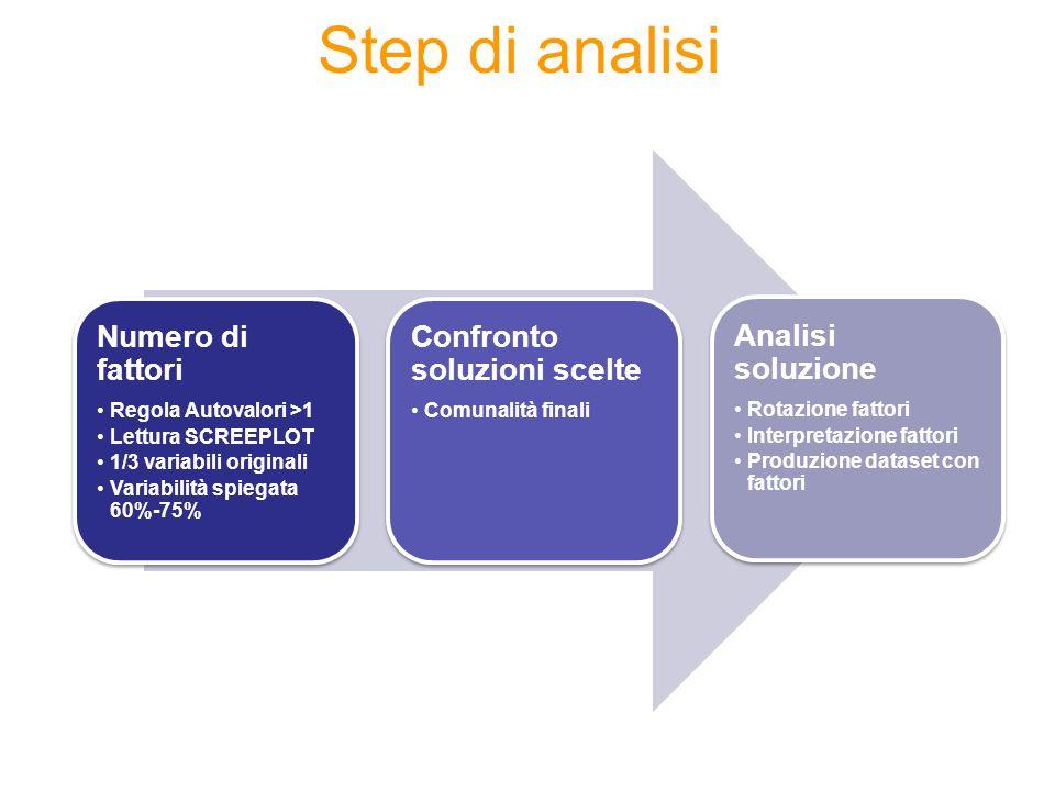 Step di analisi Numero di fattori Confronto soluzioni scelte