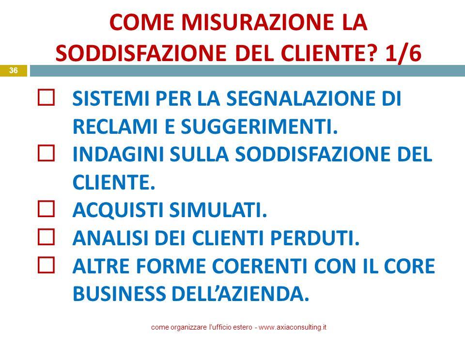 COME MISURAZIONE LA SODDISFAZIONE DEL CLIENTE 1/6