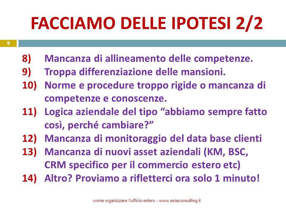 FACCIAMO DELLE IPOTESI 2/2