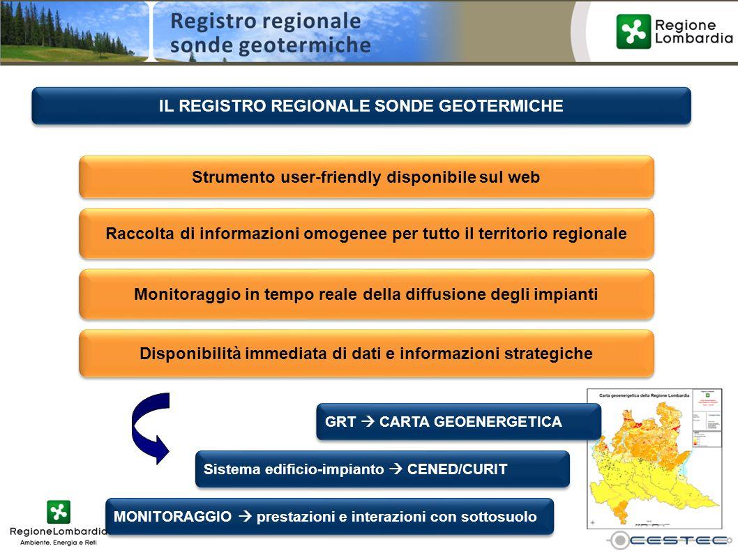 IL REGISTRO REGIONALE SONDE GEOTERMICHE