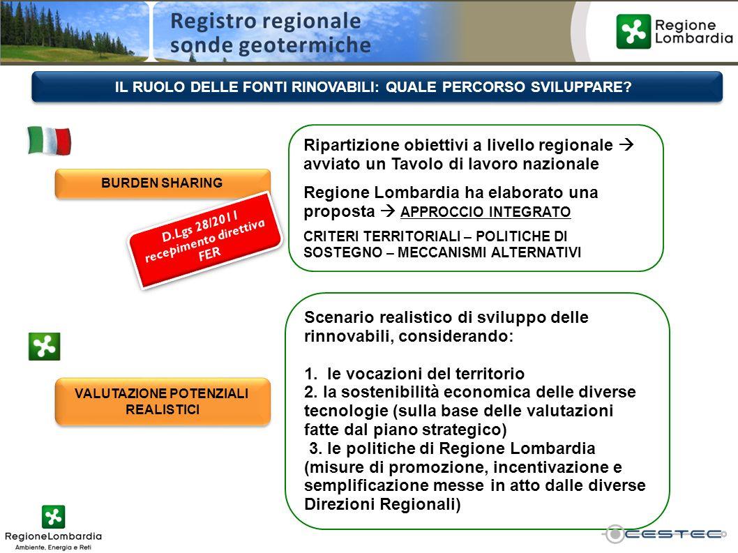 Regione Lombardia ha elaborato una proposta  APPROCCIO INTEGRATO