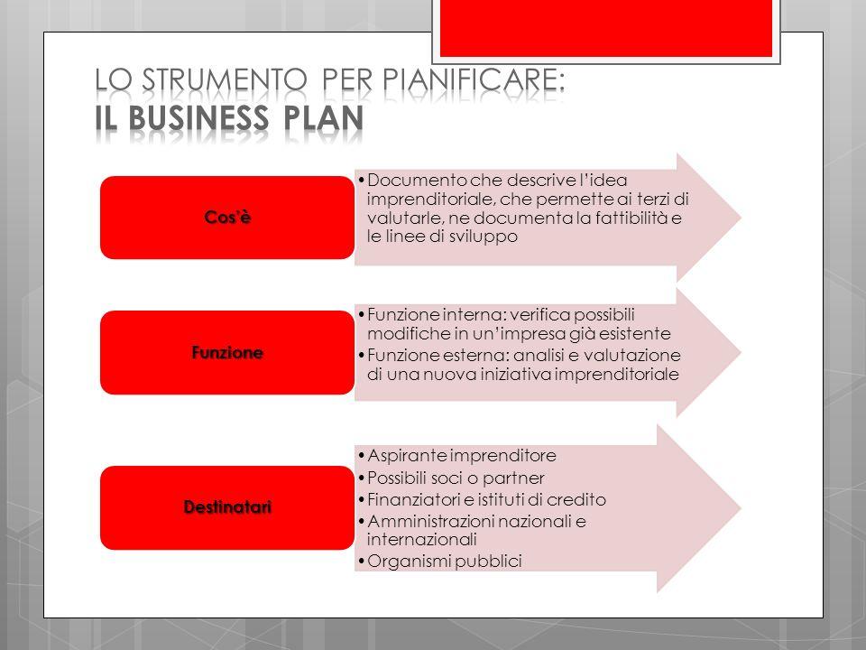 LO STRUMENTO PER PIANIFICARE: IL BUSINESS PLAN
