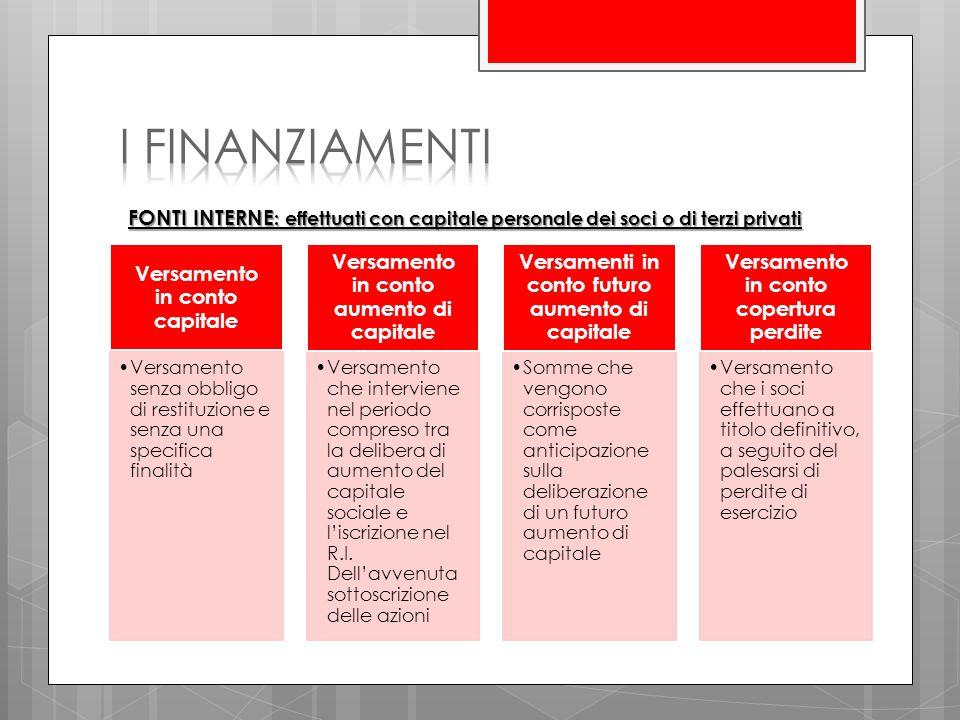 3/28/2017 I finanziamenti. FONTI INTERNE: effettuati con capitale personale dei soci o di terzi privati.