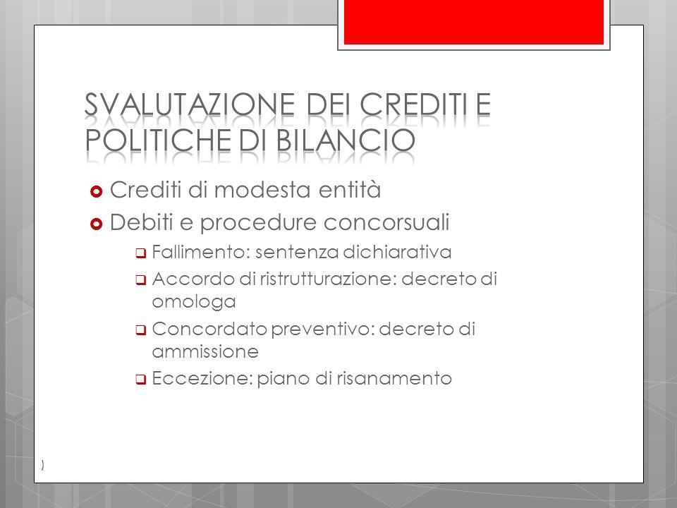 Svalutazione dei crediti e politiche di bilancio