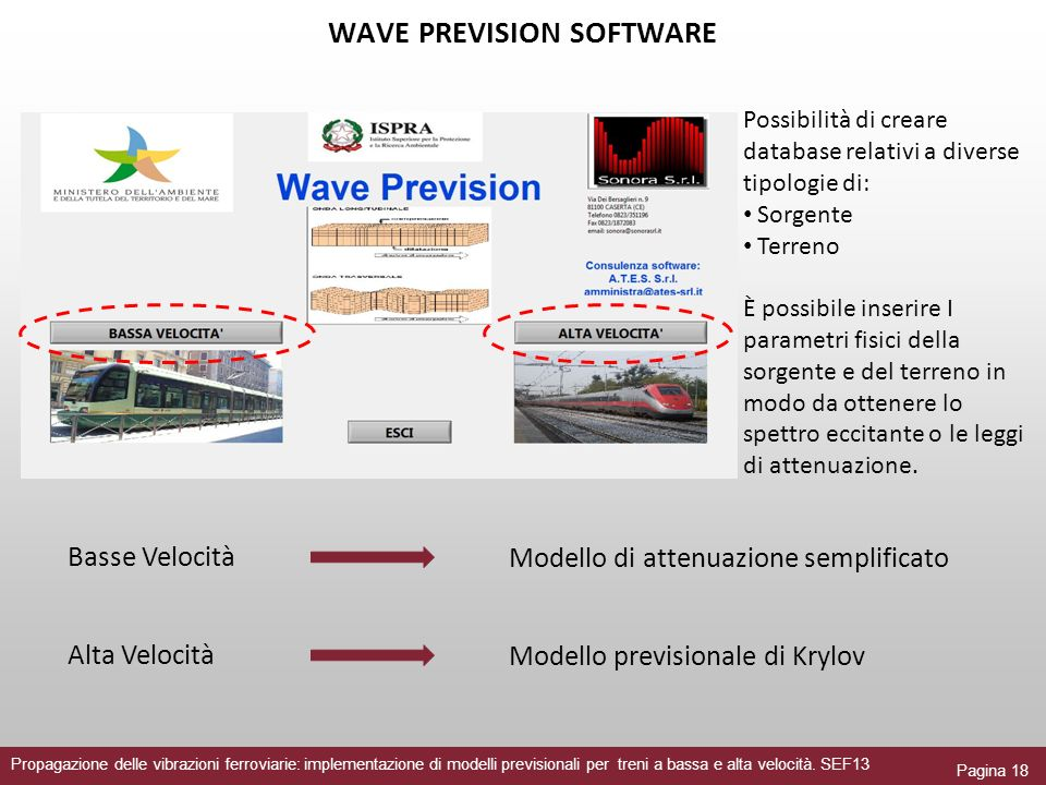 WAVE PREVISION SOFTWARE