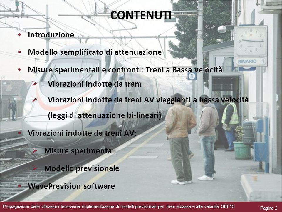 CONTENUTI Introduzione Modello semplificato di attenuazione