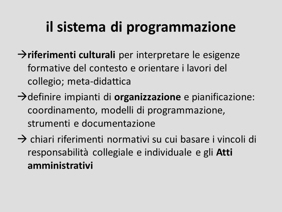 il sistema di programmazione