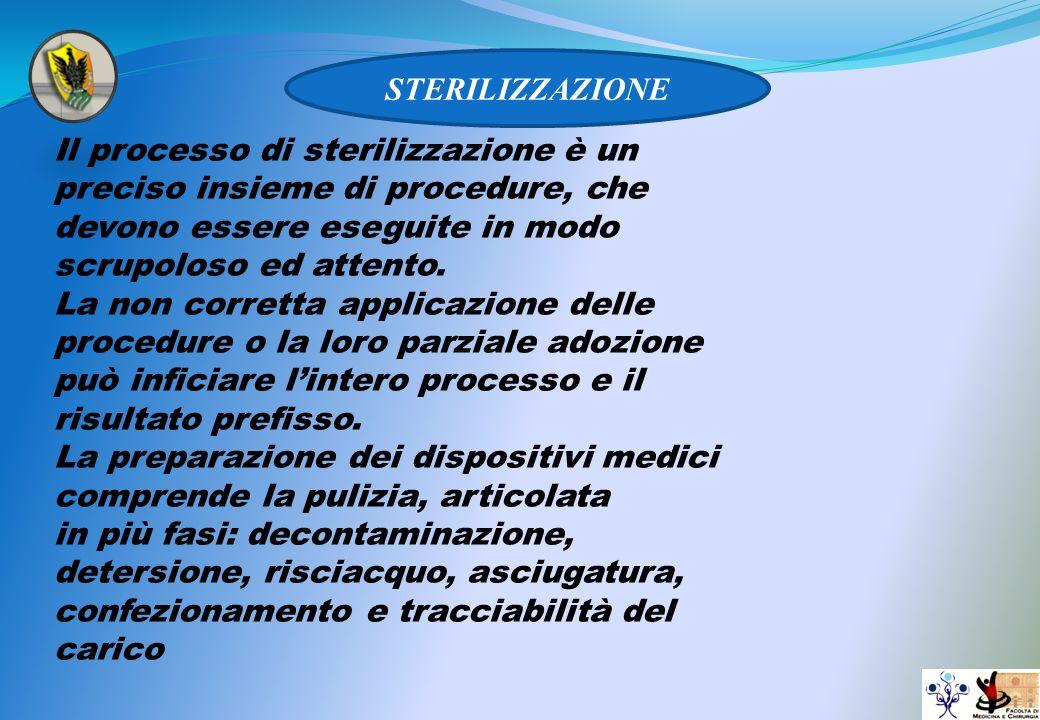 STERILIZZAZIONE Il processo di sterilizzazione è un. preciso insieme di procedure, che. devono essere eseguite in modo.
