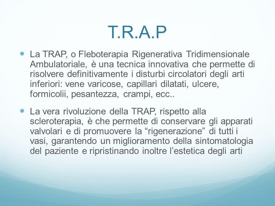 T.R.A.P