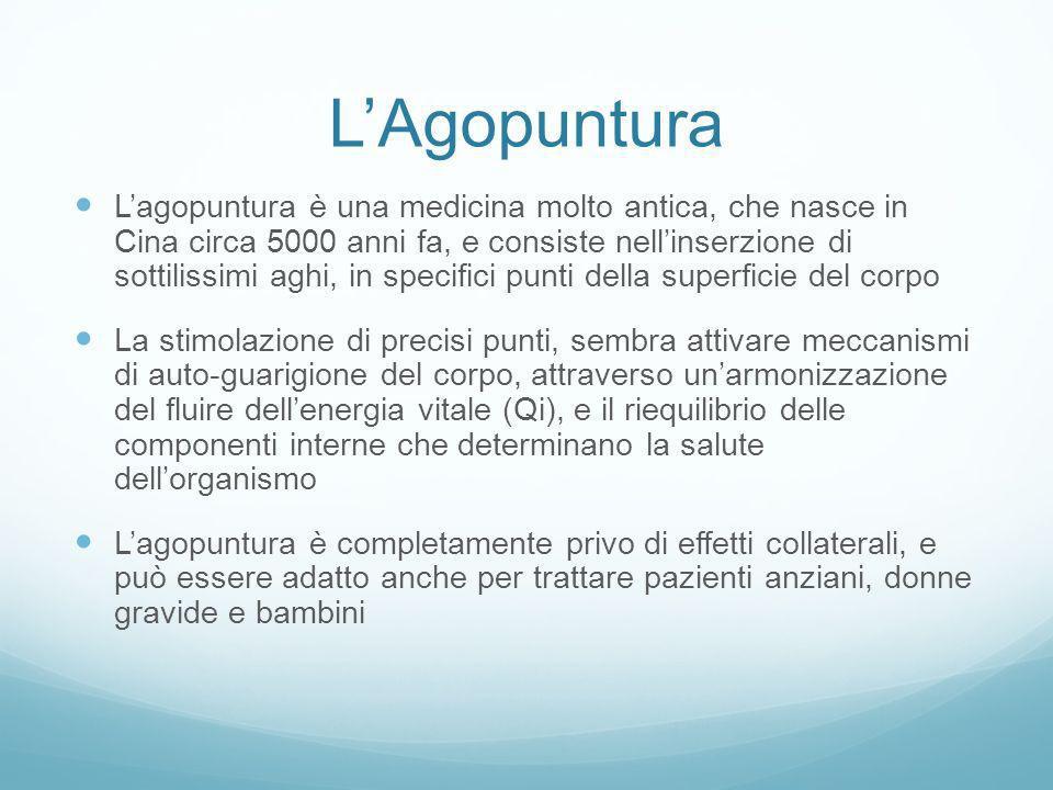 L'Agopuntura