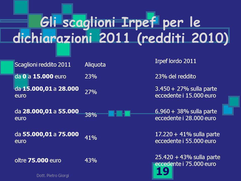 Gli scaglioni Irpef per le dichiarazioni 2011 (redditi 2010)