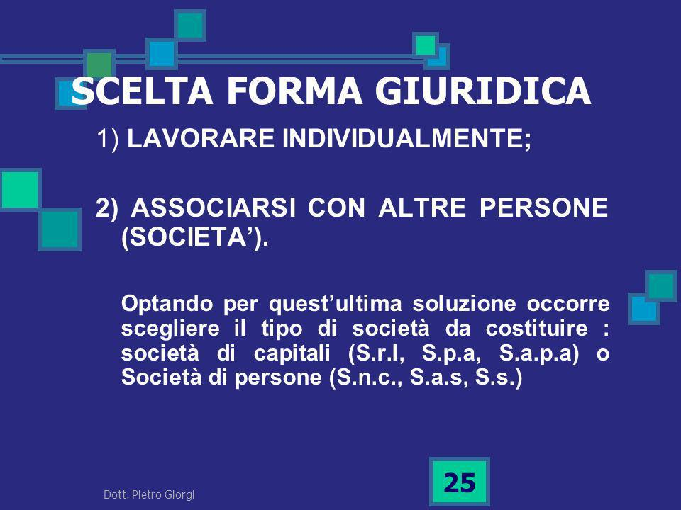 SCELTA FORMA GIURIDICA