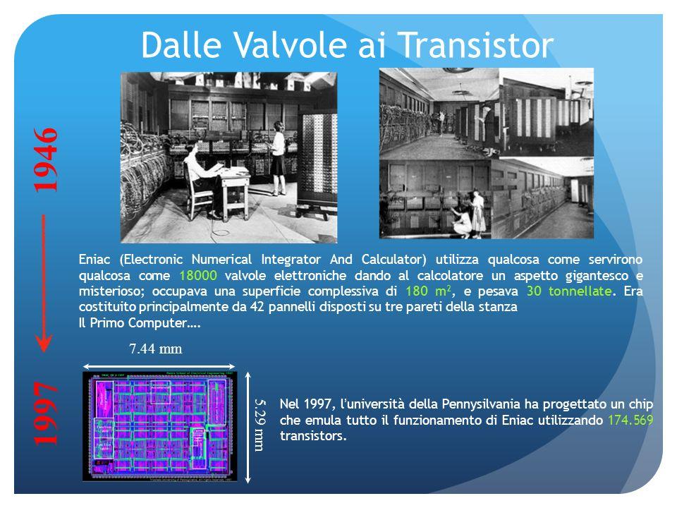 Dalle Valvole ai Transistor