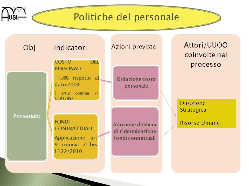 Politiche del personale